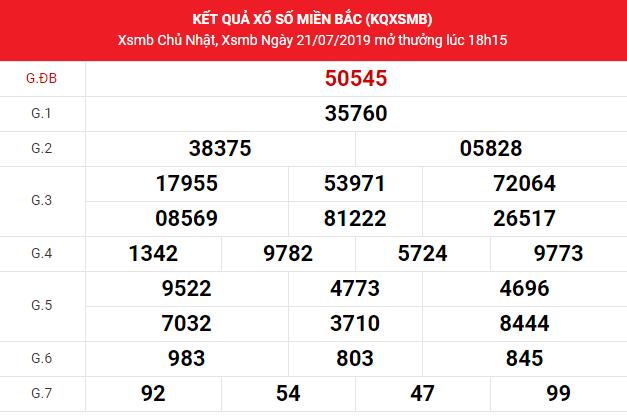Dự đoán KQXSMB ngày 22/7/2019- soi cầu XSMB thứ 2