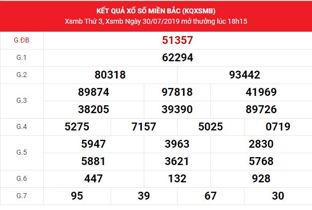 Dự đoán KQXSMB ngày 31/7/2019- soi cầu XSMB thứ 4