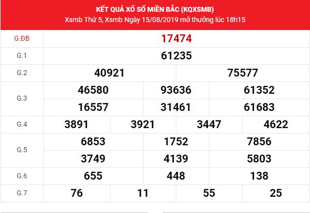 Dự đoán KQXSMB ngày 16/8/2019- soi cầu xổ số miền bắc thứ 6