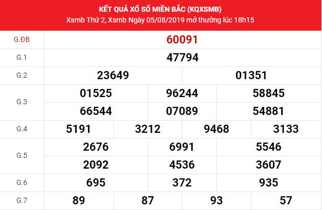 Dự đoán KQXSMB ngày 6/8/2019- soi cầu XSMB thứ 3