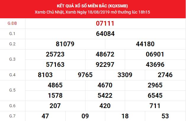 Dự đoán KQXSMB ngày 19/8/2019- soi cầu XSMB thứ 2