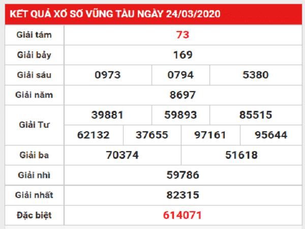 Dự đoán xổ số bến tre hôm nay ngày 31/03/2020 tỷ lệ trúng cao
