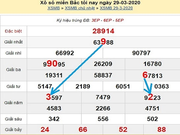 bach-thu-lo-to-mb-ngay-30-3-2020-min