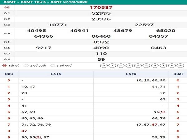 Bảng KQXSNT- Dự đoán xổ số ninh thuận ngày 24/04 chuẩn