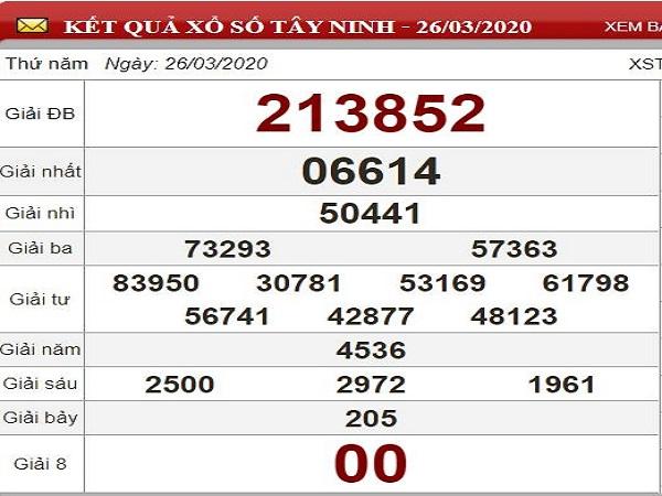Dự đoán KQXSTN- xổ số tây ninh ngày 30/04 chuẩn xác