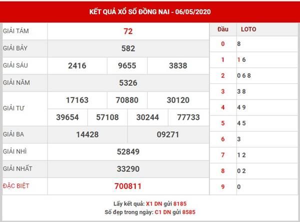 Dự đoán kết quả SX Đồng Nai thứ 4 ngày 13-5-2020