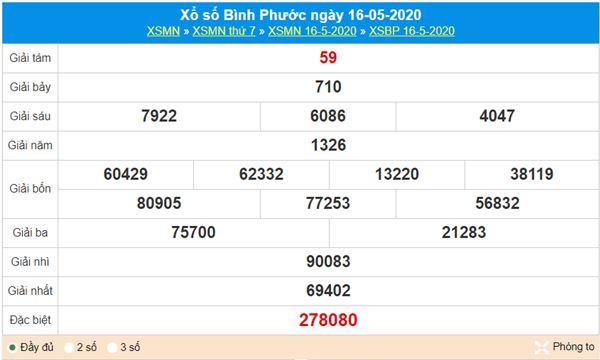Dự đoán XSBP 23/5/2020 - KQXS Bình Phước thứ 7