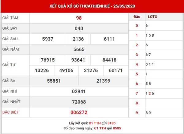 Dự đoán XS Thừa Thiên Huế thứ 2 ngày 1-6-2020
