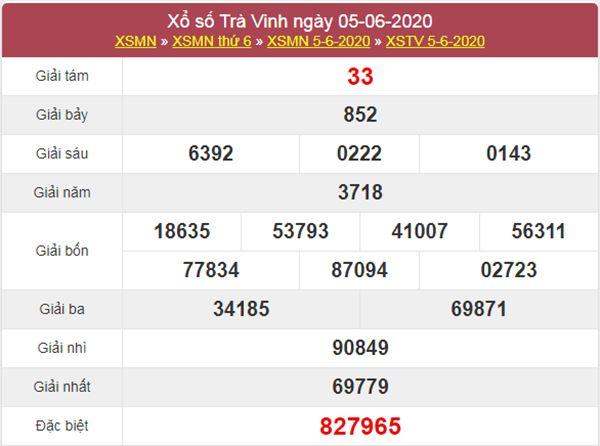 Dự đoán XSTV 12/6/2020 chốt KQXS Trà Vinh thứ 6