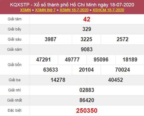 Dự đoán XSHCM 20/7/2020 - KQXS Hồ Chí Minh thứ 2