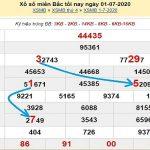 Dự đoán bạch thủ XSMB 2/7/2020 thứ 5 hôm nay cực chuẩn