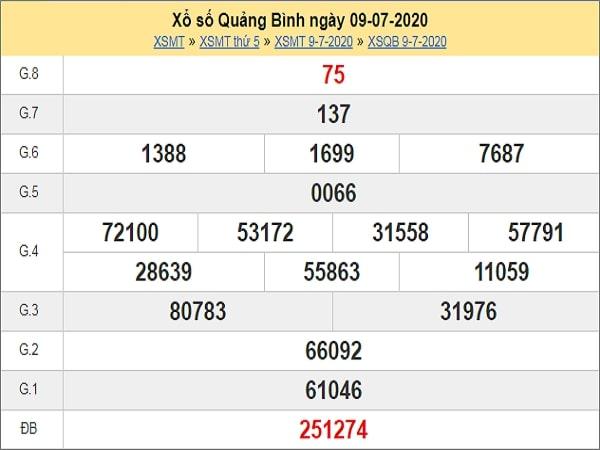 Dự đoán xổ số Quảng Bình 16-07-2020