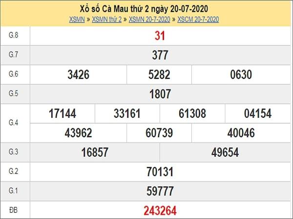 Dự đoán XSCM 27/7/2020