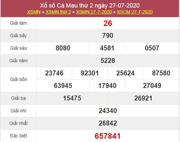 Dự đoán XSCM 3/8/2020 chốt lô VIP Cà Mau thứ 2