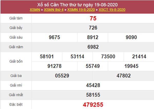 Dự đoán XSCT 26/8/2020 chốt KQXS Cần Thơ thứ 4
