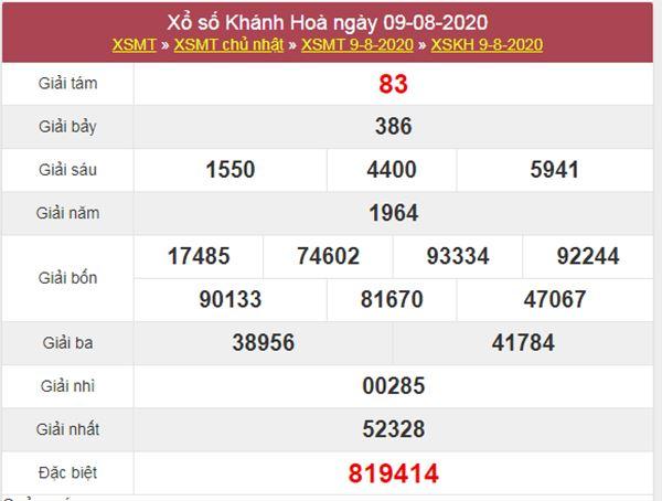 Dự đoán XSKH 12/8/2020 chốt lô VIP Khánh Hòa thứ 4