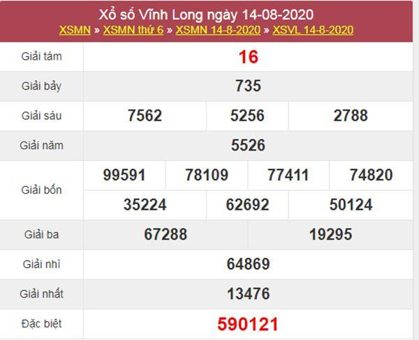 Dự đoán XSVL 21/8/2020 chốt lô VIP Vĩnh Long thứ 6