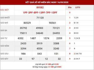 Dự đoán KQXSMB thứ 5 ngày 17-9-2020