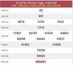 Dự đoán XSPY 21/9/2020 chốt lô số đẹp Phú Yên thứ 2