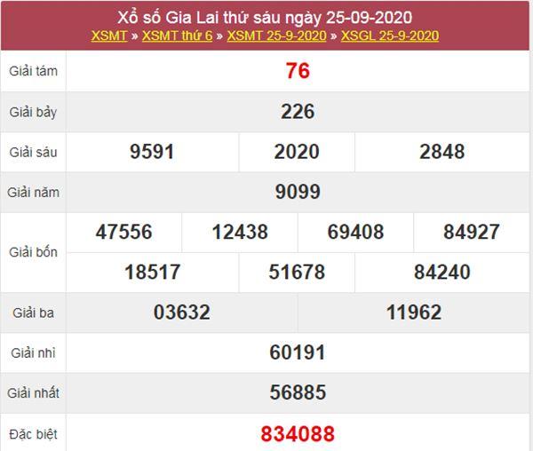 Dự đoán XSGL 2/10/2020 chốt lô VIP Gia Lai thứ 6
