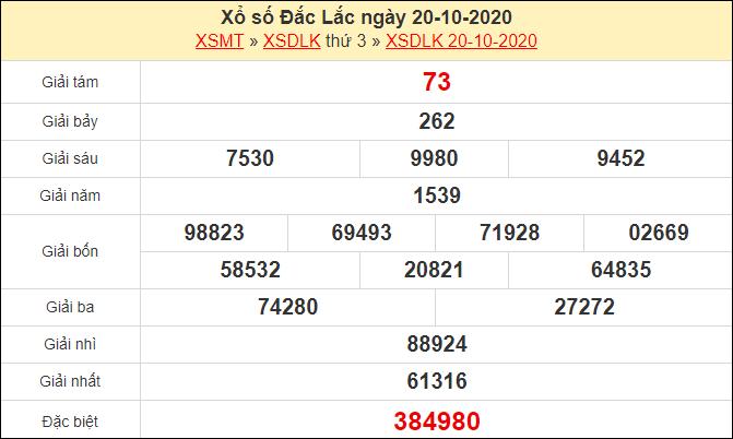 Dự đoán xổ số Đắc Lắc 27-10-2020