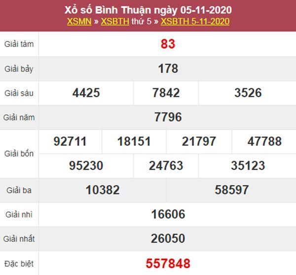 Dự đoán XSBTH 12/11/2020 chốt số Bình Thuận thứ 5 siêu chuẩn