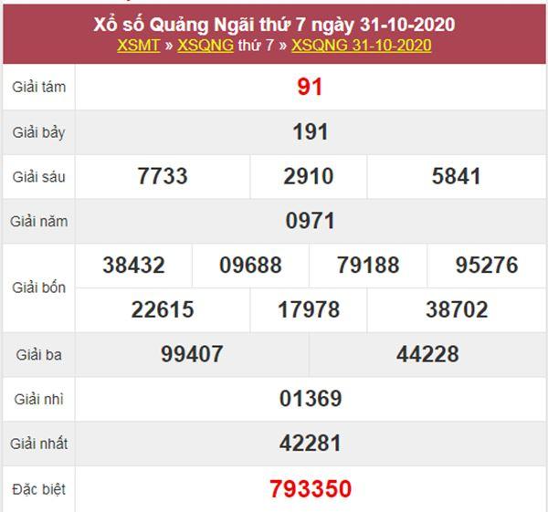 Dự đoán XSQNG 7/11/2020 chốt lô Quảng Ngãi tỷ lệ trúng cao
