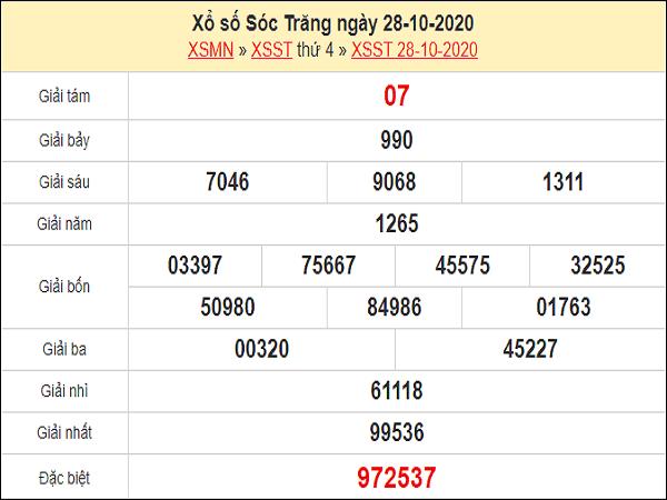 Tổng hợp dự đoán KQXSST ngày 04/11/2020- xổ số sóc trăng