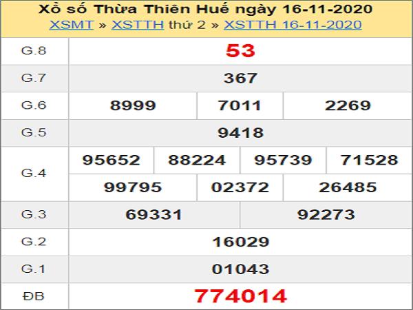 Dự đoán XSTTH ngày 23/11/2020- xổ số thừa thiên huế