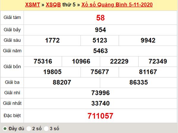 Dự đoán XSQB ngày 12/11/2020- xổ số quảng bình chuẩn xác