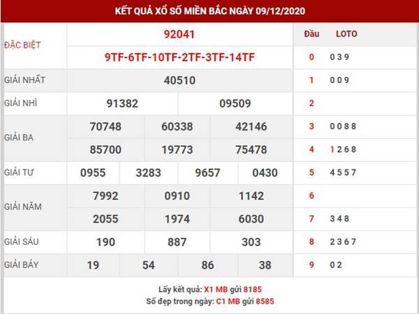 Dự đoán kết quả XSMB thứ 5 ngày 10/12/2020