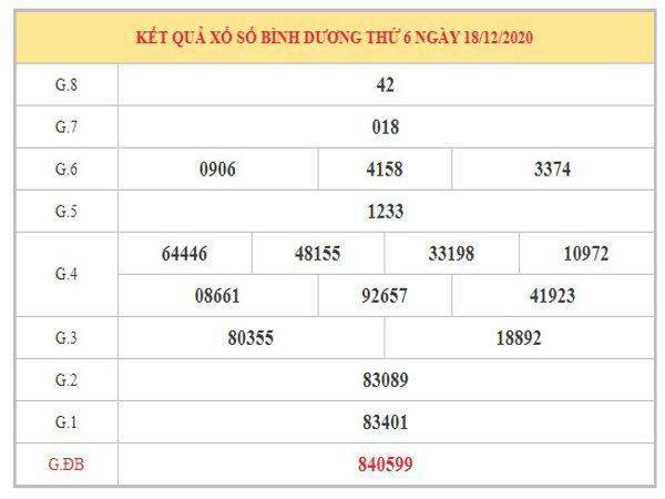 Dự đoán XSBD ngày 25/12/2020 dựa trên kết quả kì trước