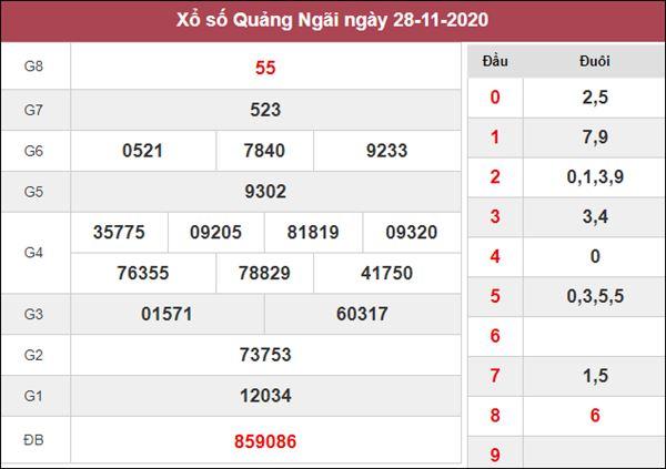 Dự đoán XSQNG 5/12/2020 chốt cặp số vàng Quảng Ngãi thứ 7