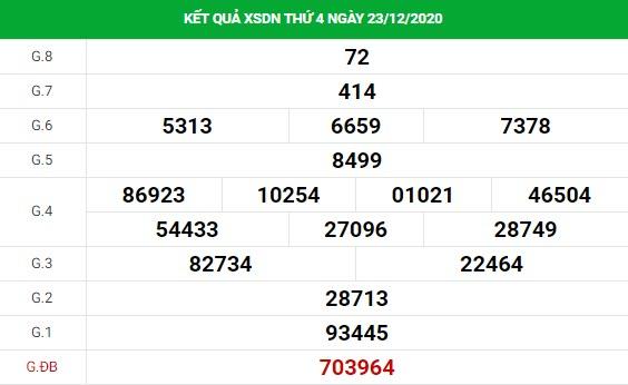 Dự đoán kết quả XS Đồng Nai Vip ngày 30/12/2020