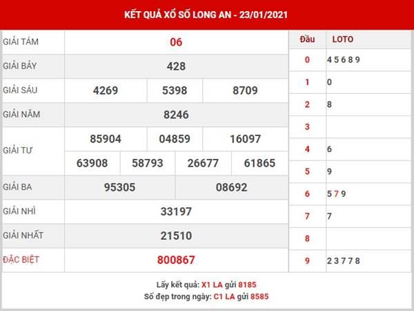 Dự đoán XS Long An thứ 7 ngày 30/1/2021
