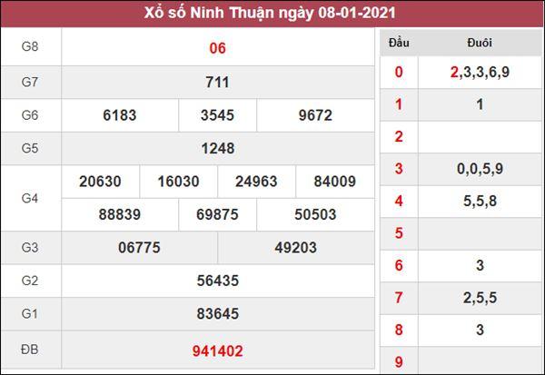 Dự đoán XSNT 15/1/2021 chốt cầu lô giải đặc biệt Ninh Thuận