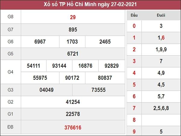 Dự đoán xổ số Hồ Chí Minh ngày 1/3/2021