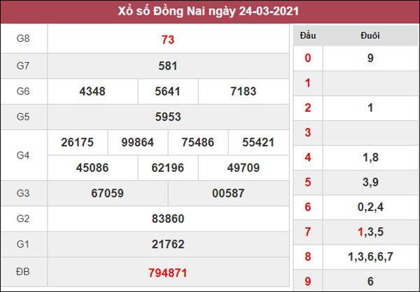 Dự đoán XSDNA 31/3/2021 thứ 4 chốt KQXS Đồng Nai