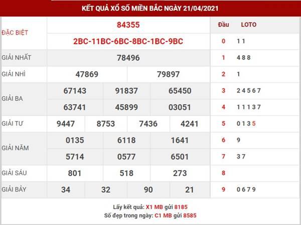 Dự đoán kết quả SXMB thứ 5 ngày 22/4/2021