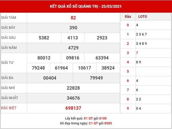 Dự đoán xổ số Quảng Trị thứ 5 ngày 11/3/2021