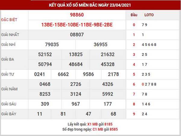 Dự đoán XSMB ngày 24/4/2021 - Dự đoán xổ số Nam Định thứ 7