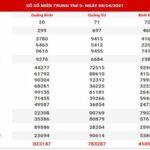 Dự đoán XSMT ngày 15/4/2021 – Thống kê kết quả XSMT thứ 5 hôm nay