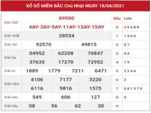 Dự đoán thống kê XSMB 19/4/2021 hôm nay