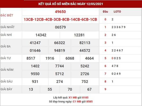 Dự đoán kết quả XSMB thứ 5 ngày 13/5/2021