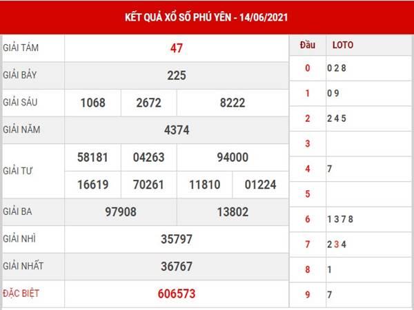 Dự đoán kết quả sổ xố Phú Yên thứ 2 ngày 21/6/2021Dự đoán kết quả sổ xố Phú Yên thứ 2 ngày 21/6/2021