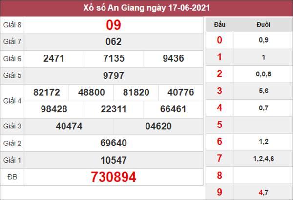 Dự đoán XSAG 24/6/2021 chốt cầu lô số đẹp An Giang