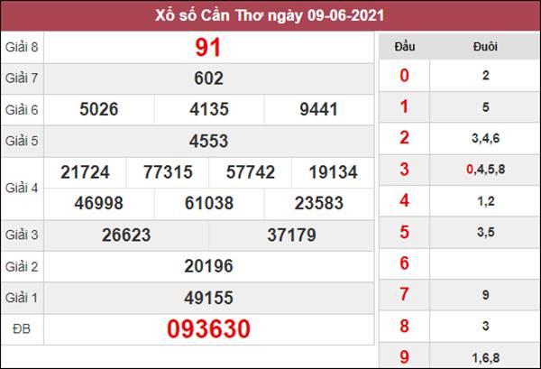 Dự đoán XSCT 16/6/2021 chốt đầu đuôi giải đặc biệt