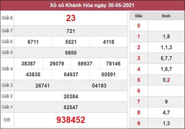 Dự đoán XSKH 2/6/2021 thứ 4 tỷ lệ chuẩn xác cao