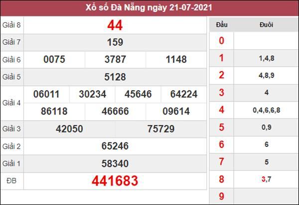 Dự đoán XSDNG 24/7/2021 chốt đầu đuôi giải đặc biệt thứ 7