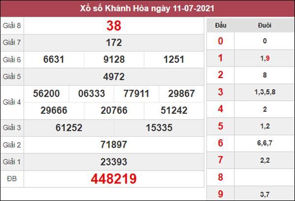 Dự đoán XSKH 14/7/2021 chốt cầu lô VIP Khánh Hòa